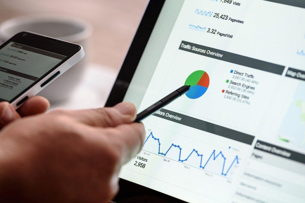 Strategisch marketingplan